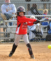 Girls U10 Softball CV-Storm vs Carolina Mudcats